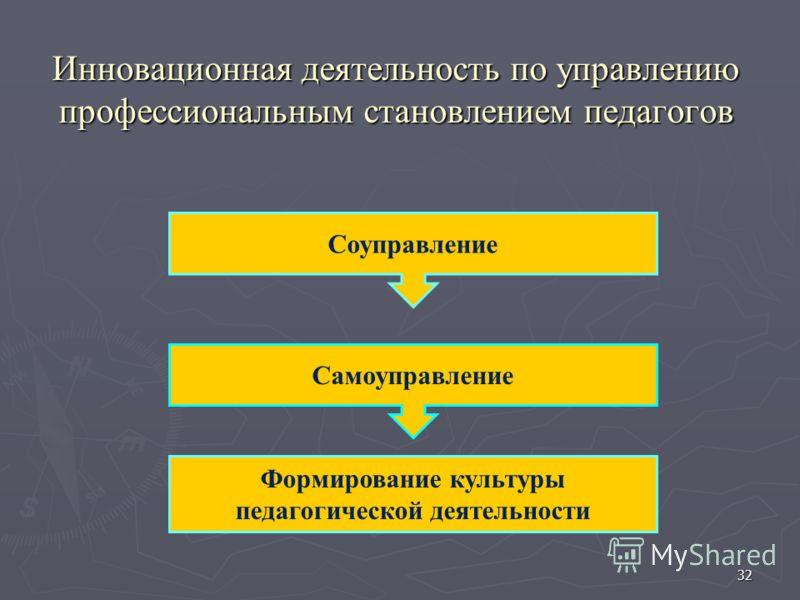 Инновационная деятельность по управлению профессиональным становлением педагогов 32 Соуправление Самоуправление Формирование культуры педагогической деятельности