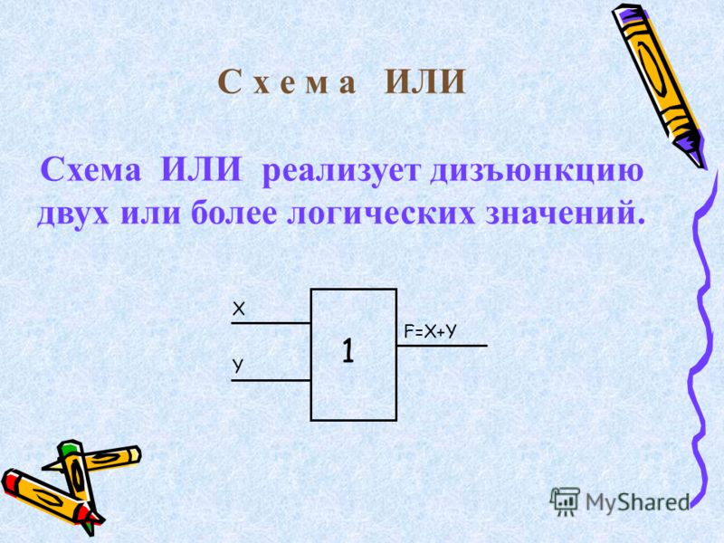 С х е м а ИЛИ Схема ИЛИ реализует дизъюнкцию двух или более логических значений. X Y F=X+Y 1