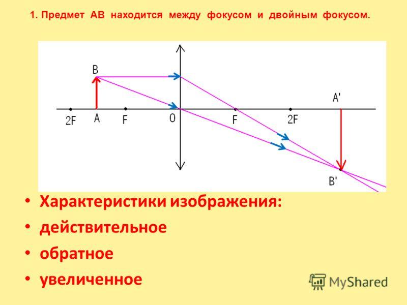 Характеристики изображения: действительное обратное увеличенное 1. Предмет АВ находится между фокусом и двойным фокусом.