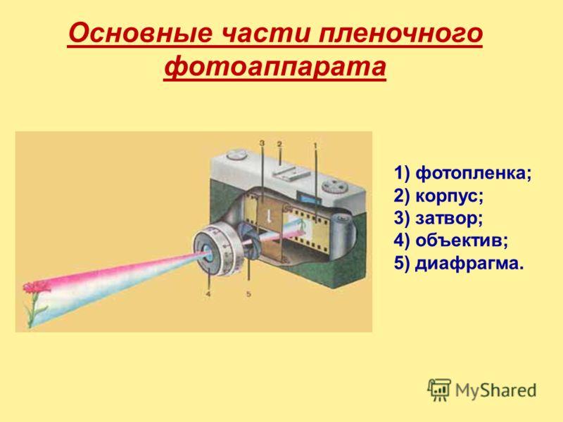 Основные части пленочного фотоаппарата 1) фотопленка; 2) корпус; 3) затвор; 4) объектив; 5) диафрагма.