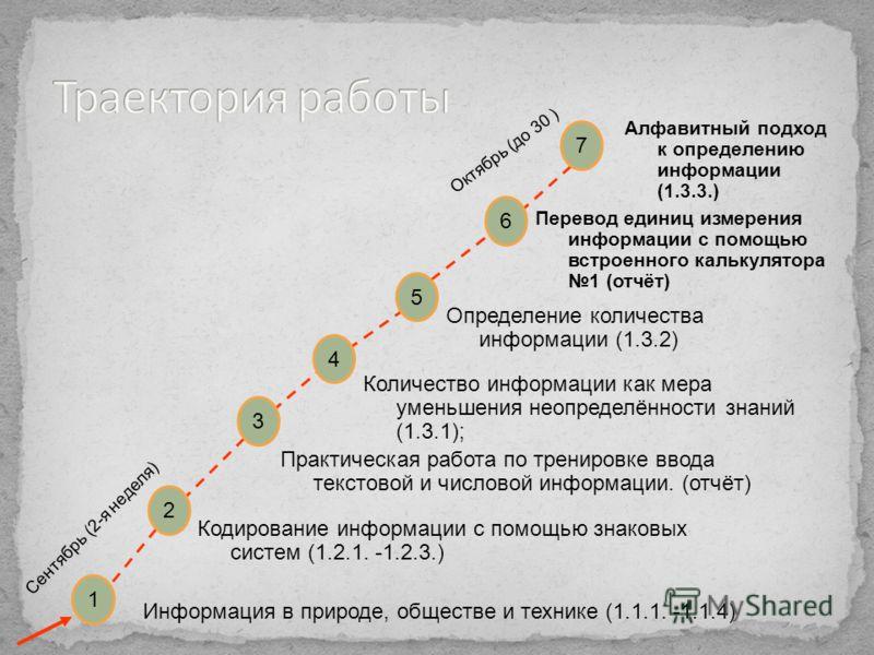 1 3 4 5 6 7 2 Информация в природе, обществе и технике (1.1.1. -1.1.4) Кодирование информации с помощью знаковых систем (1.2.1. -1.2.3.) Количество информации как мера уменьшения неопределённости знаний (1.3.1); Практическая работа по тренировке ввод