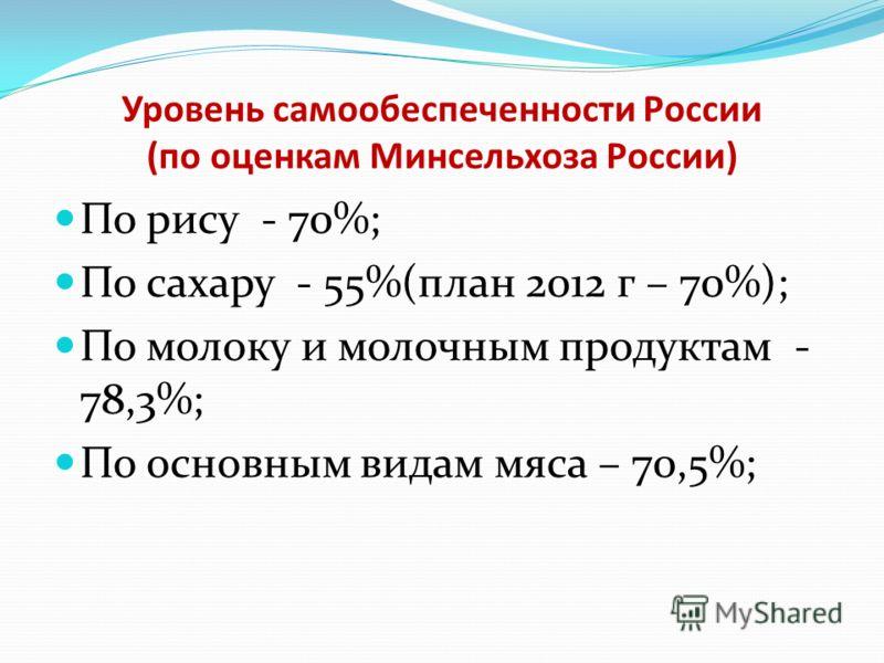 Уровень самообеспеченности России (по оценкам Минсельхоза России) По рису - 70%; По сахару - 55%(план 2012 г – 70%); По молоку и молочным продуктам - 78,3%; По основным видам мяса – 70,5%;
