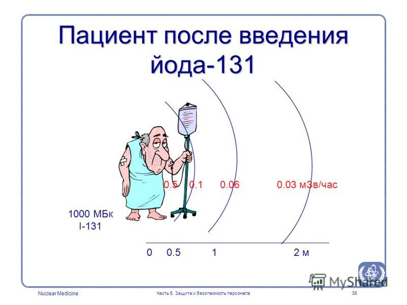 Nuclear Medicine Часть 5. Защита и безопасность персонала38 Пациент после введения йода-131 1000 МБк I-131 0 0.5 1 2 м 0.5 0.1 0.06 0.03 мЗв/час