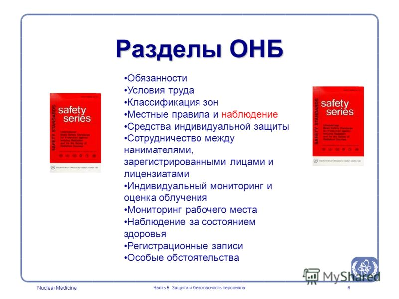 Nuclear Medicine Часть 5. Защита и безопасность персонала6 Разделы ОНБ Обязанности Условия труда Классификация зон Местные правила и наблюдение Средства индивидуальной защиты Сотрудничество между нанимателями, зарегистрированными лицами и лицензиатам