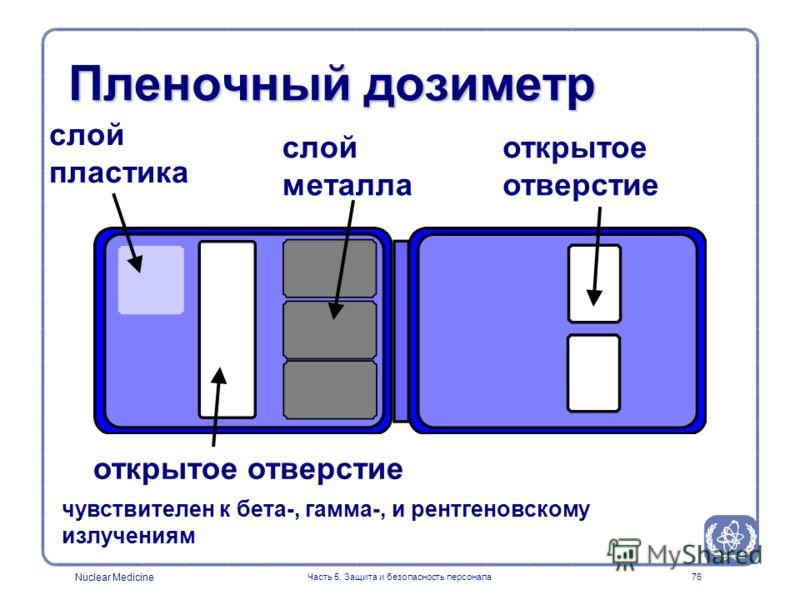 Nuclear Medicine Часть 5. Защита и безопасность персонала76 Пленочный дозиметр слой пластика слой металла открытое отверстие открытое отверстие чувствителен к бета-, гамма-, и рентгеновскому излучениям
