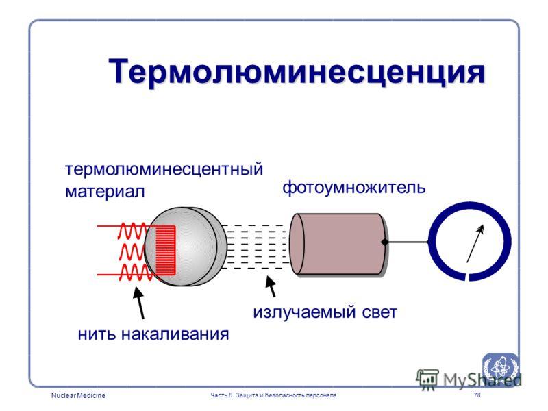 Nuclear Medicine Часть 5. Защита и безопасность персонала78 Термолюминесценция термолюминесцентный материал нить накаливания излучаемый свет фотоумножитель