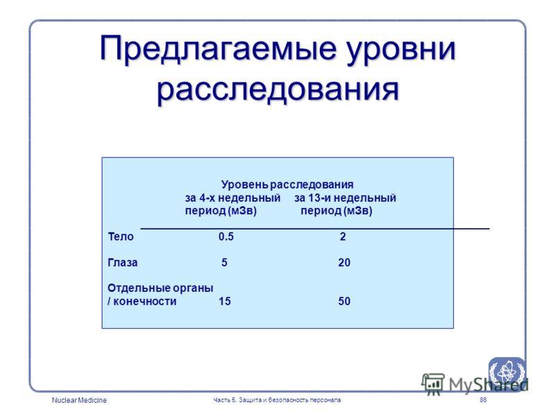 Nuclear Medicine Часть 5. Защита и безопасность персонала86 Уровень расследования за 4-х недельный за 13-и недельный период (мЗв) период (мЗв) Тело0.5 2 Глаза 5 20 Отдельные органы / конечности15 50 Предлагаемые уровни расследования