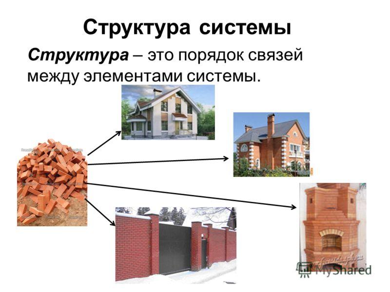 Структура системы Структура – это порядок связей между элементами системы.