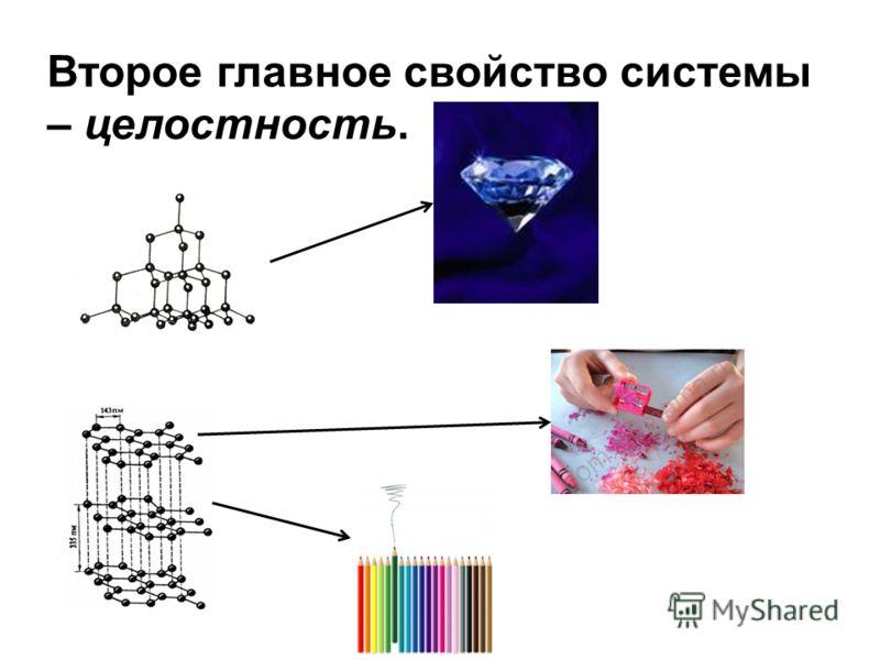 Второе главное свойство системы – целостность.