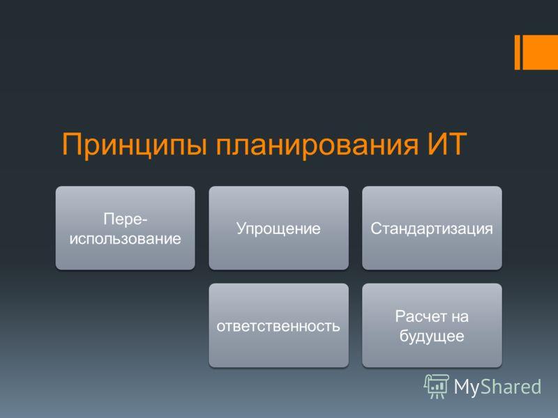 Принципы планирования ИТ Пере- использование УпрощениеСтандартизация Расчет на будущее ответственность