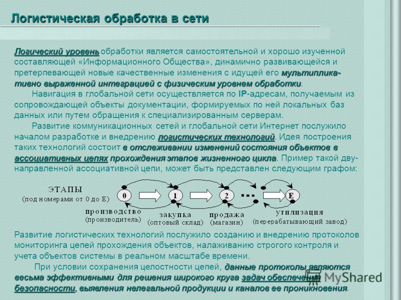Логистическая обработка в сети Логический уровень мультиплика- тивно выраженной интеграцией с физическим уровнем обработки Логический уровень обработки является самостоятельной и хорошо изученной составляющей «Информационного Общества», динамично раз