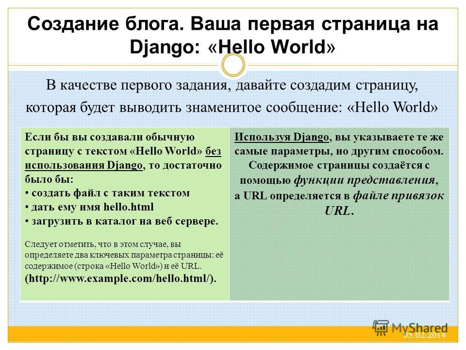 Создание блога. Ваша первая страница на Django: «Hello World» В качестве первого задания, давайте создадим страницу, которая будет выводить знаменитое сообщение: «Hello World» Если бы вы создавали обычную страницу с текстом «Hello World» без использо