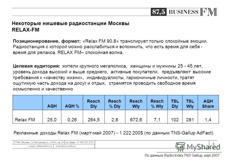 6 Некоторые нишевые радиостанции Москвы RELAX-FM Позиционирование, формат: «Relax FM 90.8» транслирует только спокойные эмоции. Радиостанция с которой можно расслабиться и вспомнить, что есть время для себя - время для релакса. RELAX FM– спокойная во