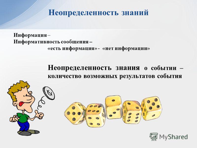 Неопределенность знаний Информация – Информативность сообщения – «есть информация» - «нет информации» Неопределенность знания о событии – количество возможных результатов события