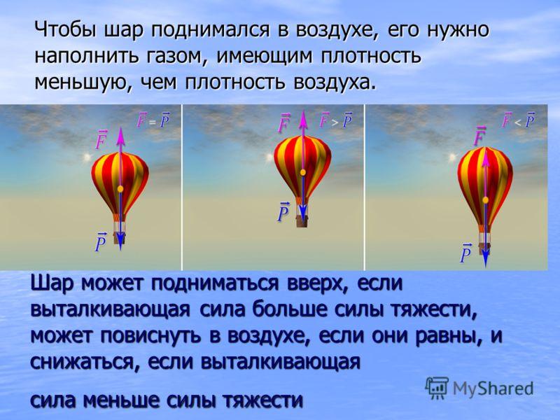 Чтобы шар поднимался в воздухе, его нужно наполнить газом, имеющим плотность меньшую, чем плотность воздуха. Шар может подниматься вверх, если выталкивающая сила больше силы тяжести, может повиснуть в воздухе, если они равны, и снижаться, если выталк