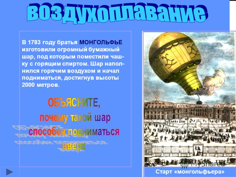 Старт «монгольфьера» В 1783 году братья МОНГОЛЬФЬЕ изготовили огромный бумажный шар, под которым поместили чаш- ку с горящим спиртом. Шар напол- нился горячим воздухом и начал подниматься, достигнув высоты 2000 метров.