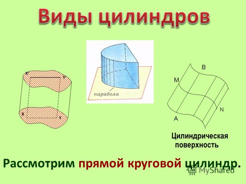 X X Y Y A B M N Цилиндрическая поверхность Рассмотрим прямой круговой цилиндр.