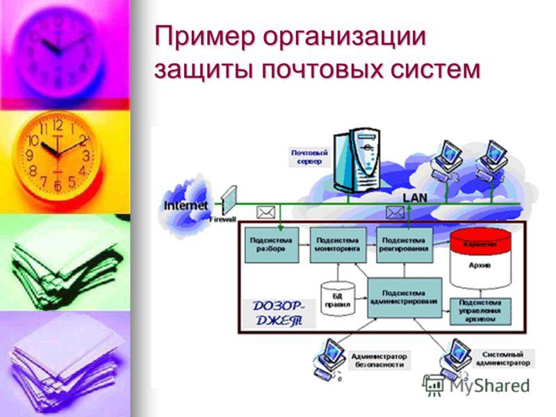 Пример организации защиты почтовых систем