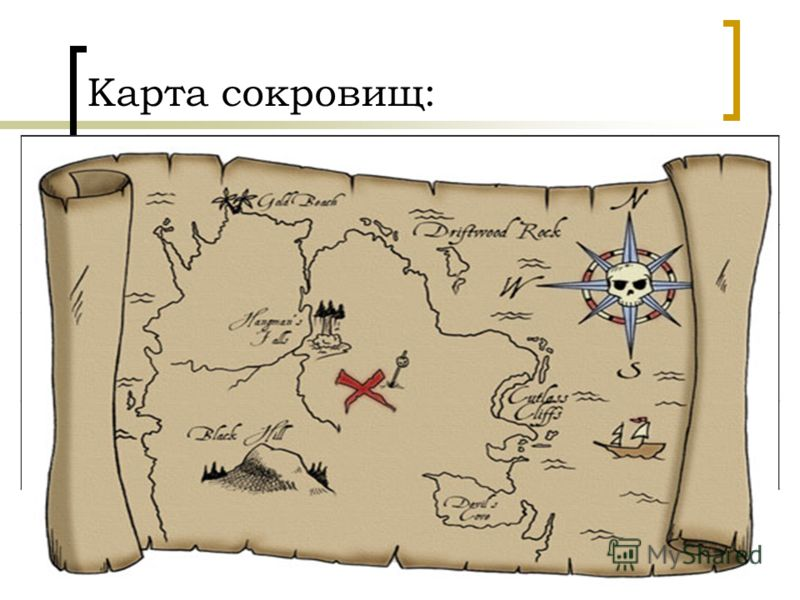 Карта сокровищ: 123456 8 1413 9 111012 7 15161718 1920 21222324 25 26 27 28
