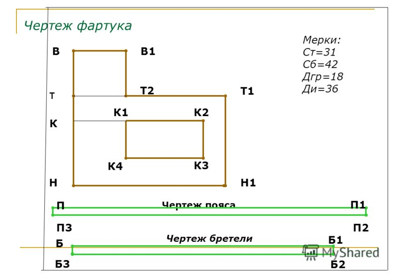 Чертеж фартука Мерки: Ст=31 Сб=42 Дгр=18 Ди=36 НН1 Т2 ВВ1 К К1 Чертеж пояса Чертеж бретели Т Т1 П П3П2 П1 Б Б1 Б3 Б2 К2 К4 К3