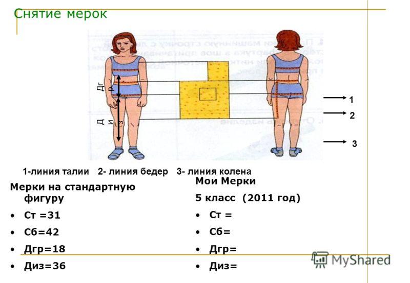 Снятие мерок ДизДиз Дг р Мерки на стандартную фигуру Ст =31 Сб=42 Дгр=18 Диз=36 Мои Мерки 5 класс (2011 год) Ст = Сб= Дгр= Диз= 1 2 3 1-линия талии 2- линия бедер 3- линия колена