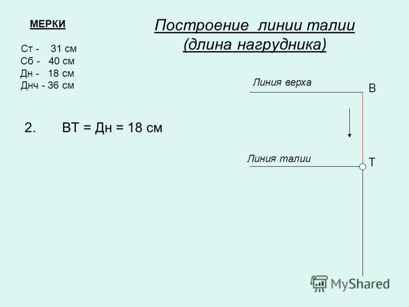 Построение линии талии (длина нагрудника) 2. ВТ = Дн = 18 см МЕРКИ Ст - 31 см Сб - 40 см Дн - 18 см Днч - 36 см В Т Линия талии Линия верха