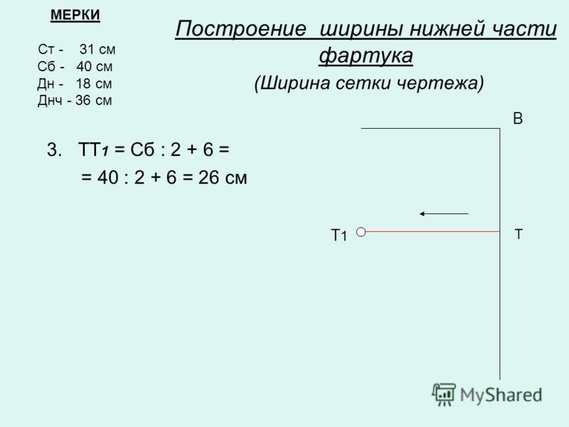 Построение ширины нижней части фартука (Ширина сетки чертежа) 3. ТТ 1 = Сб : 2 + 6 = = 40 : 2 + 6 = 26 см МЕРКИ Ст - 31 см Сб - 40 см Дн - 18 см Днч - 36 см Т В Т1Т1