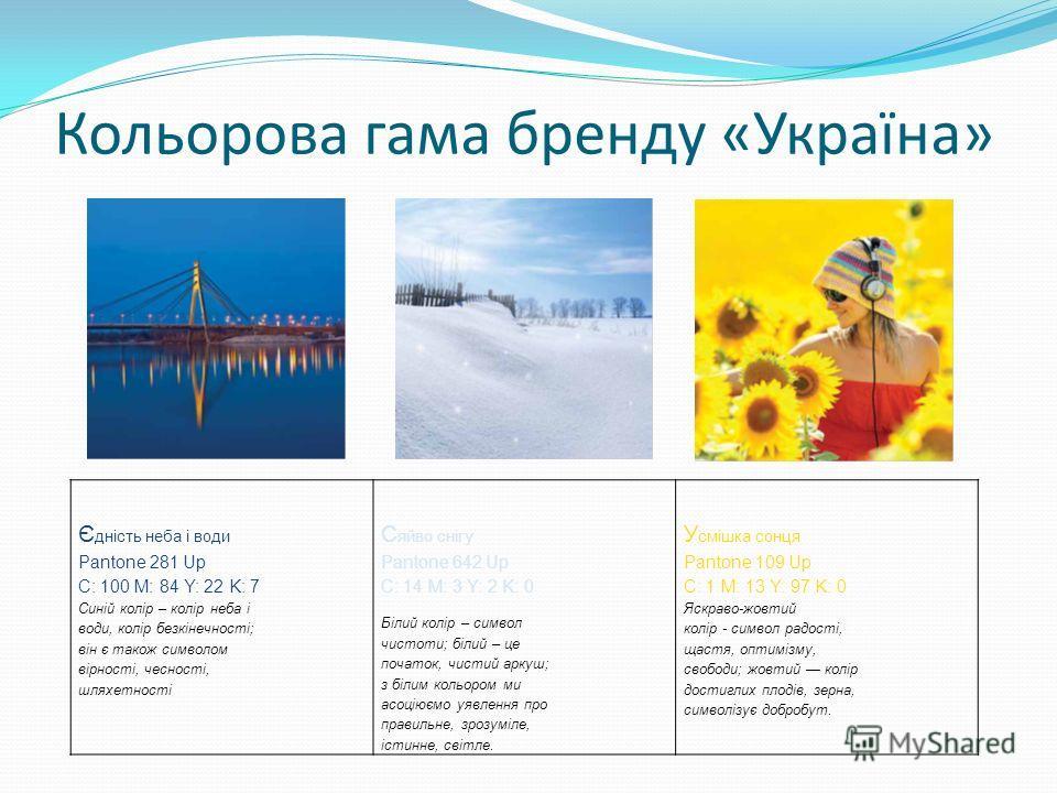 Кольорова гама бренду «Україна» Є дність неба і води Pantone 281 Up C: 100 M: 84 Y: 22 K: 7 Синій колір – колір неба і води, колір безкінечності; він є також символом вірності, чесності, шляхетності С яйво снігу Pantone 642 Up C: 14 M: 3 Y: 2 K: 0 Бі