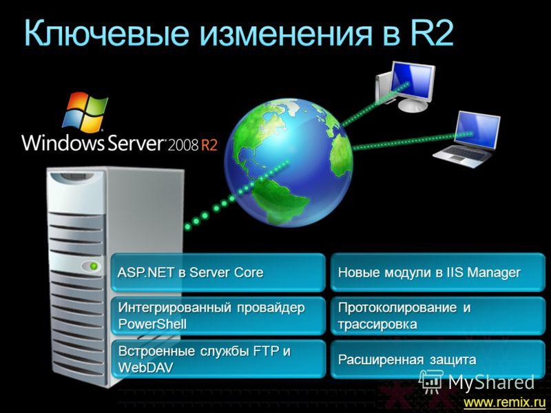 ASP.NET в Server Core Интегрированный провайдер PowerShell Встроенные службы FTP и WebDAV Новые модули в IIS Manager Протоколирование и трассировка Расширенная защита