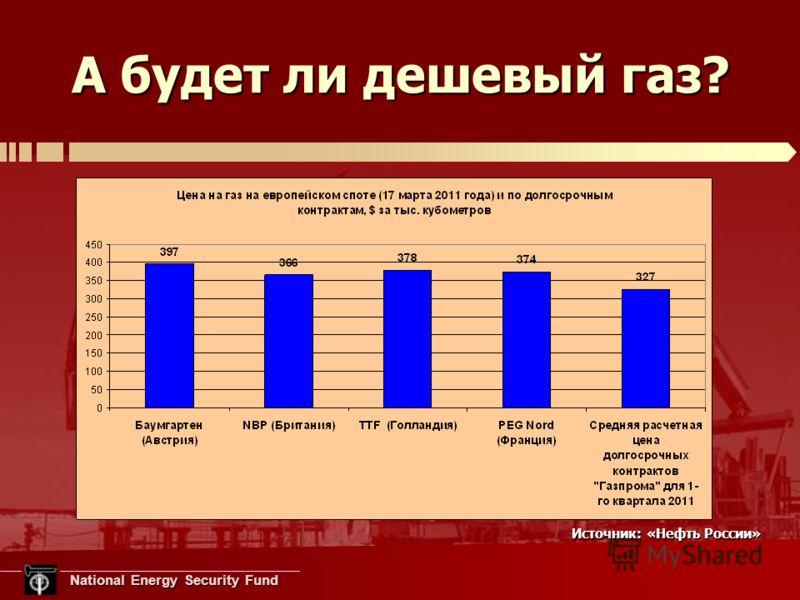 National Energy Security Fund National Energy Security Fund А будет ли дешевый газ? Источник: «Нефть России»