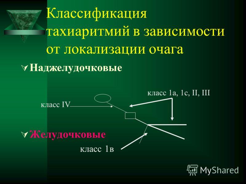 Классификация тахиаритмий в зависимости от локализации очага Наджелудочковые класс 1а, 1с, II, III класс IV Желудочковые класс 1в