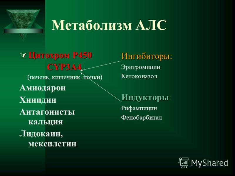 Метаболизм АЛС Цитохром Р450 Цитохром Р450 CYP3A4 CYP3A4 (печень, кишечник, почки) Амиодарон Хинидин Антагонисты кальция Лидокаин, мексилетин Ингибиторы Ингибиторы: Эритромицин Кетоконазол Индукторы Индукторы: Рифампицин Фенобарбитал