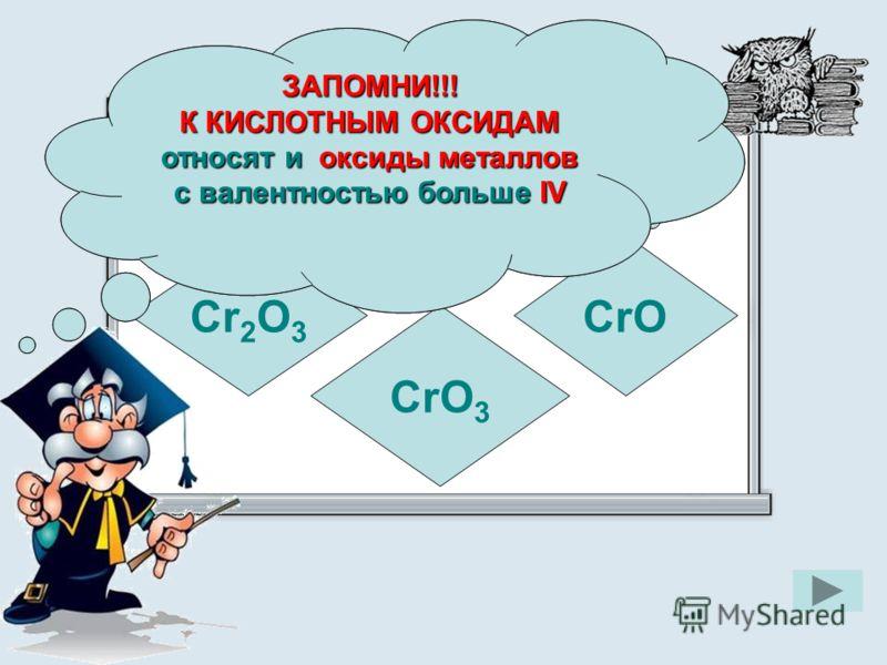 Укажите формулу кислотного оксида Cr 2 O 3 CrO 3 CrO ЗАПОМНИ!!! К КИСЛОТНЫМ ОКСИДАМ относят и оксиды металлов с валентностью больше IV ЗАПОМНИ!!!