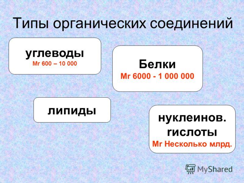 Типы органических соединений углеводы Mr 600 – 10 000 липиды Белки Mr 6000 - 1 000 000 нуклеинов. rислоты Mr Несколько млрд.