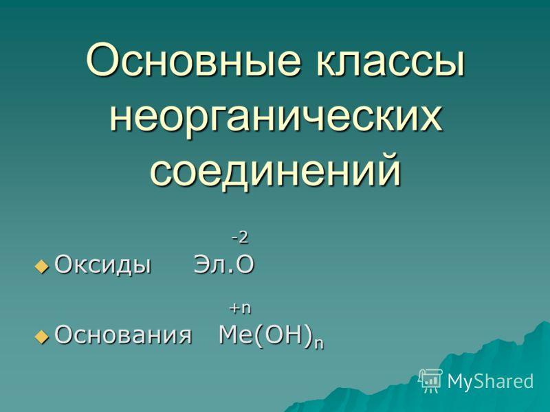 Основные классы неорганических соединений -2 -2 Оксиды Эл.О Оксиды Эл.О +n +n Основания Ме(ОН) n Основания Ме(ОН) n
