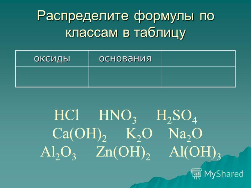 Распределите формулы по классам в таблицу оксидыоснования HCl HNO 3 H 2 SO 4 Ca(OH) 2 K 2 O Na 2 O Al 2 O 3 Zn(OH) 2 Al(OH) 3