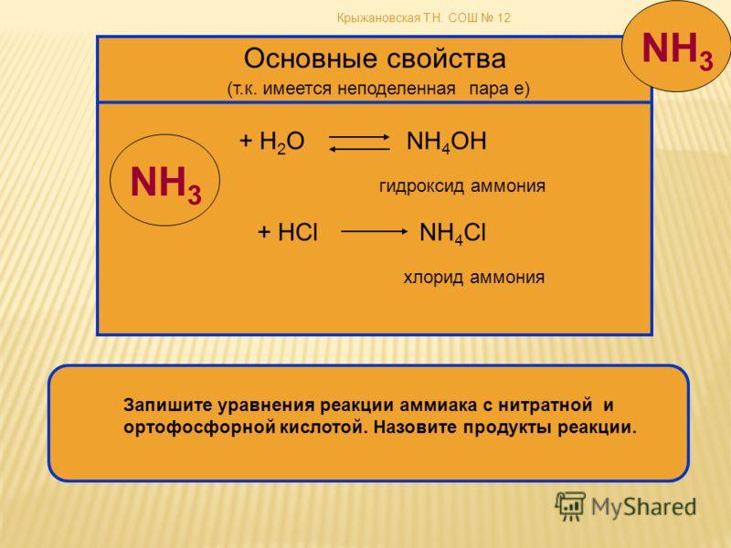 Крыжановская Т.Н. СОШ 12 Основные свойства (т.к. имеется неподеленная пара е) + H 2 O NH 4 OH гидроксид аммония + HCl NH 4 Cl хлорид аммония Запишите уравнения реакции аммиака с нитратной и ортофосфорной кислотой. Назовите продукты реакции. NH 3