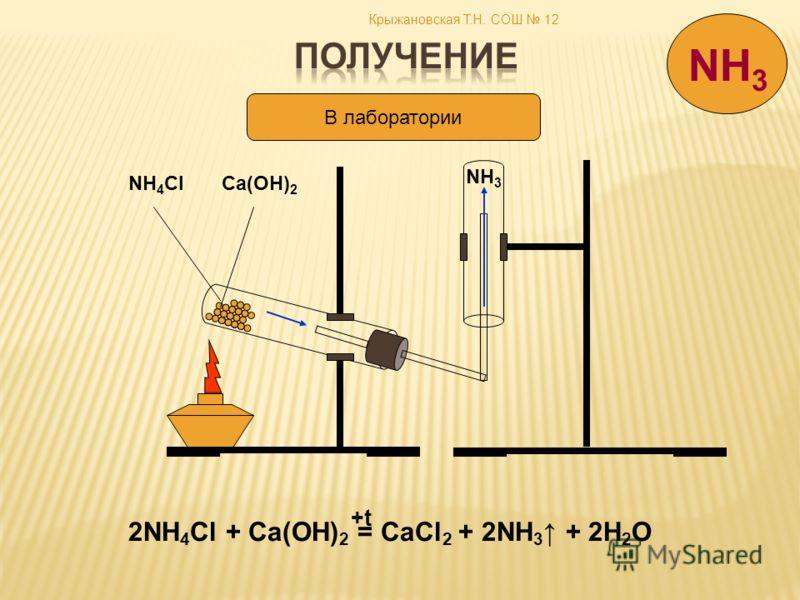 Крыжановская Т.Н. СОШ 12 В лаборатории 2NH 4 Cl + Ca(OH) 2 = CaCl 2 + 2NH 3 + 2H 2 O +t NH 4 ClCa(OH) 2 NH 3