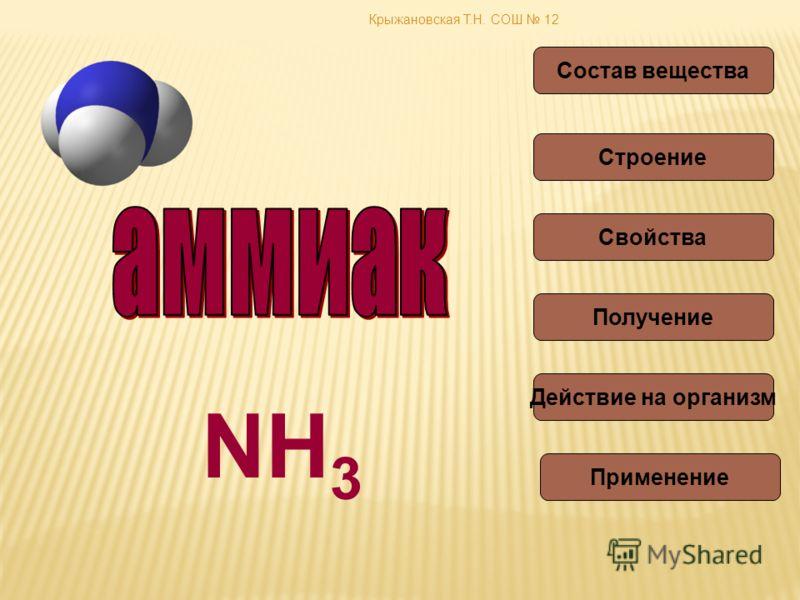 Крыжановская Т.Н. СОШ 12 Состав вещества Строение Свойства Применение Получение NH 3 Действие на организм