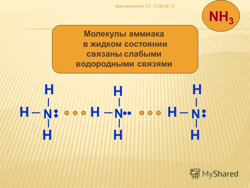 Крыжановская Т.Н. СОШ 12 N H H H N H H H N H H H Молекулы аммиака в жидком состоянии связаны слабыми водородными связями N H H H NH 3