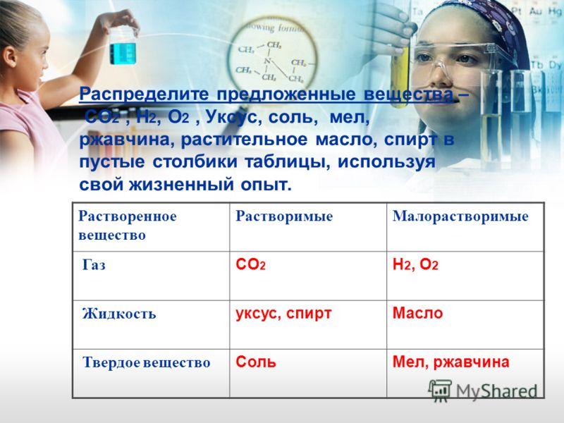 Распределите предложенные вещества – СO 2, H 2, O 2, Уксус, соль, мел, ржавчина, растительное масло, спирт в пустые столбики таблицы, используя свой жизненный опыт. Растворенное вещество РастворимыеМалорастворимые Газ СO 2 H 2, O 2 Жидкость уксус, сп
