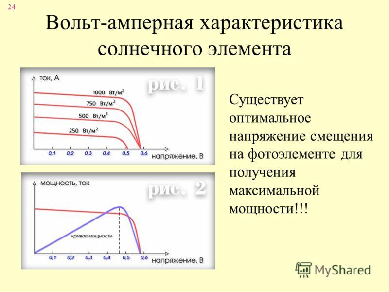 24 Вольт-амперная характеристика солнечного элемента Существует оптимальное напряжение смещения на фотоэлементе для получения максимальной мощности!!!