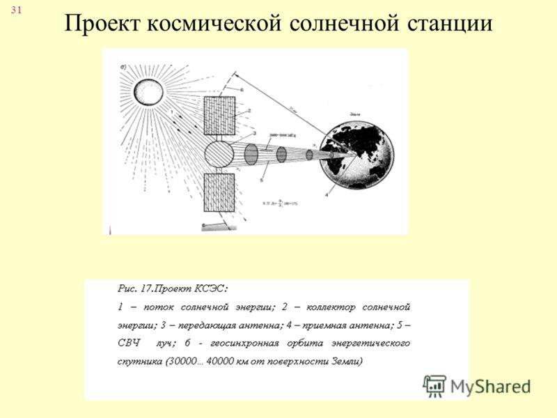 31 Проект космической солнечной станции