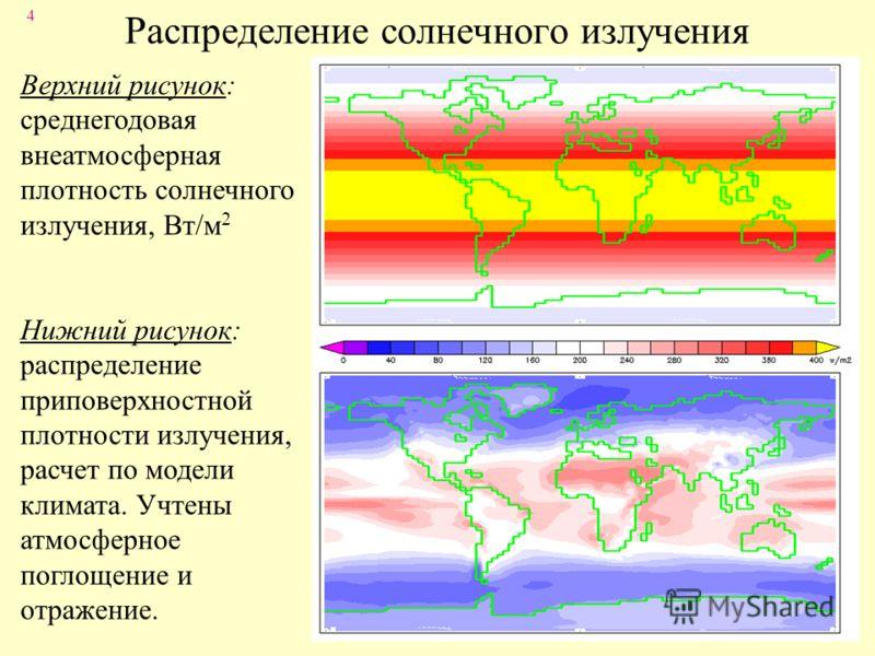 4 Распределение солнечного излучения Верхний рисунок: среднегодовая внеатмосферная плотность солнечного излучения, Вт/м 2 Нижний рисунок: распределение приповерхностной плотности излучения, расчет по модели климата. Учтены атмосферное поглощение и от