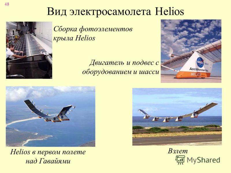 48 Вид электросамолета Helios Сборка фотоэлементов крыла Helios Двигатель и подвес с оборудованием и шасси Helios в первом полете над Гавайями Взлет