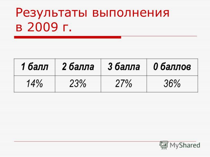 Результаты выполнения в 2009 г. 1 балл2 балла3 балла0 баллов 14%23%27%36%