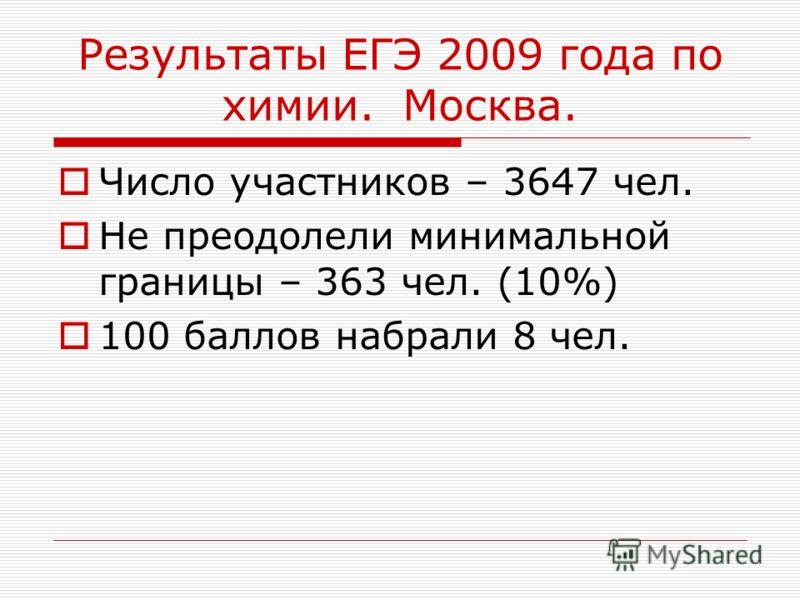 Результаты ЕГЭ 2009 года по химии. Москва. Число участников – 3647 чел. Не преодолели минимальной границы – 363 чел. (10%) 100 баллов набрали 8 чел.