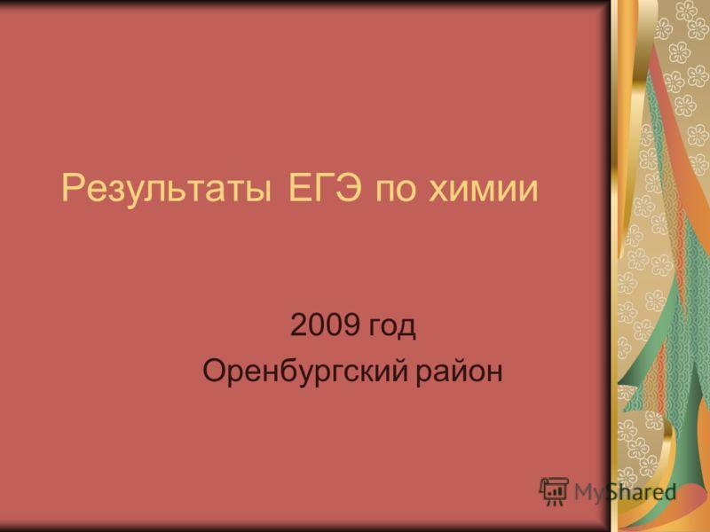 Результаты ЕГЭ по химии 2009 год Оренбургский район