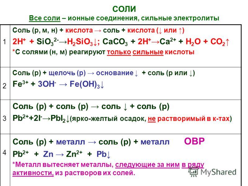 СОЛИ Все соли – ионные соединения, сильные электролиты 1 Соль (р, м, н) + кислота соль + кислота ( или ) 2H + + SiO 3 2-H 2 SiO 3; СаСО 3 + 2Н +Са 2+ + Н 2 О + СО 2 *С солями (н, м) реагируют только сильные кислоты 2 Соль (р) + щелочь (р) основание +