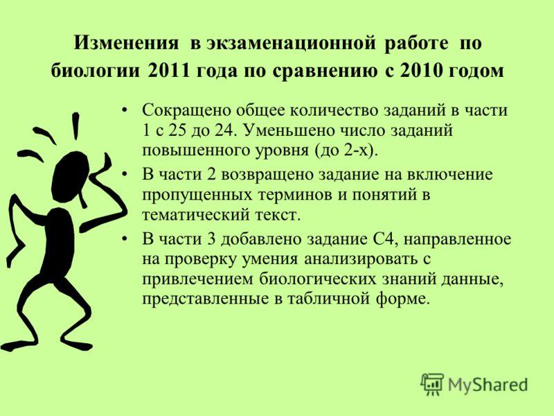 Изменения в экзаменационной работе по биологии 2011 года по сравнению с 2010 годом Сокращено общее количество заданий в части 1 с 25 до 24. Уменьшено число заданий повышенного уровня (до 2-х). В части 2 возвращено задание на включение пропущенных тер